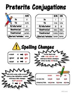 Spanish preterite conjugations