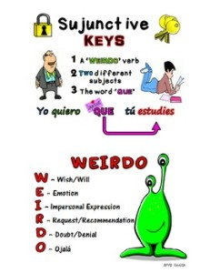 Spanish subjunctive weirdo noun clauses
