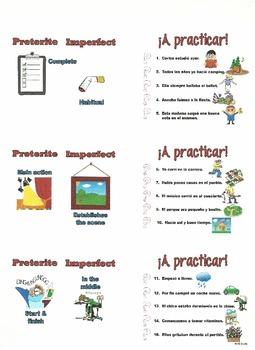Spanish preterite and imperfect difference practice
